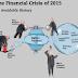 Finanskrisen 2015 enligt Oliver Wyman