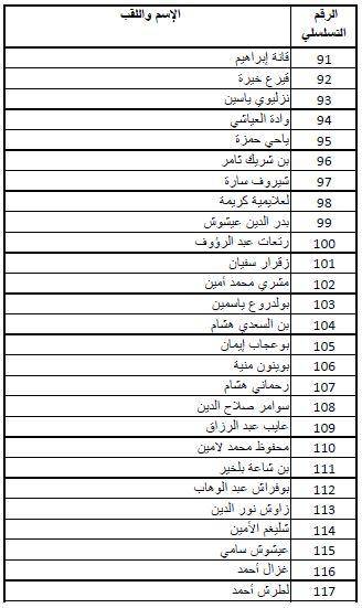 نتائج مسابقة الدخول للمدرسة الوطنية للمناجمنت وإدارة الصحة enmas للموسم 2013-2014 4.JPG