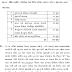 Gujarat bin-sachivalay clerk recruitment 2014 - Gaun Seva Pasandgi Mandal