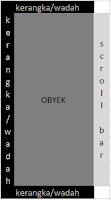 Cara Menyembunyikan Scroll Bar Dengan CSS