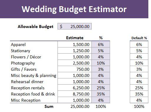 wedding budget tool excel