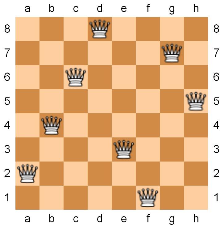 3 а) петя смог расставить на шахматной доске 8 б)докажите, что число способов расставить на шахматной доске