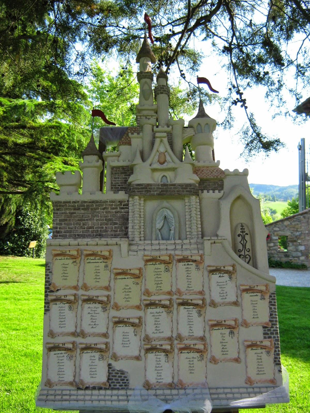 Tema Matrimonio In Un Castello : Tableau mariage in polistirolo a tema quot disney
