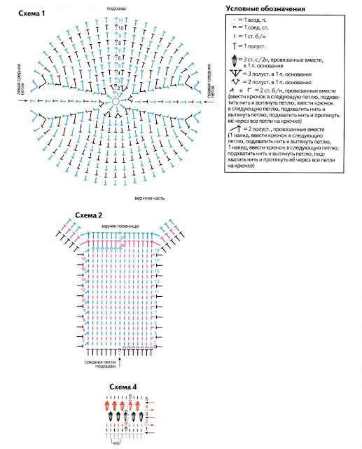 Схема вязания пинеток подошвы фото 466