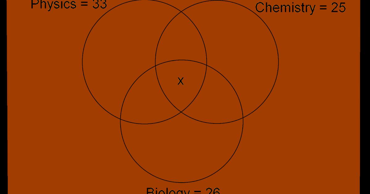 math principles  venn diagram problem