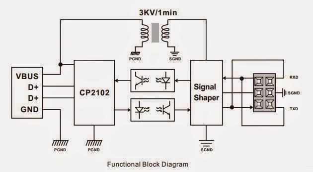 electronic technology   u516b u6708 2014