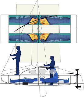 conception d'un voilier fluvial, scow habitable, pocket cruiser