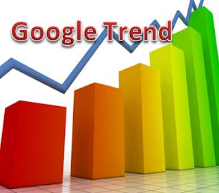Artikel Trend Terhadap Pendapatan Adsense