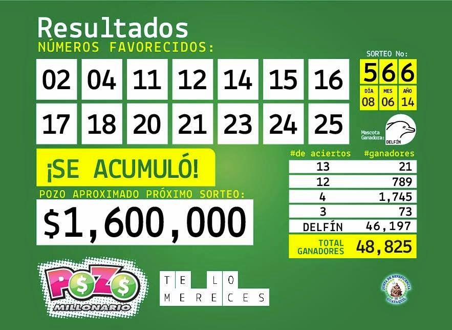Resultados Pozo Millonario 8 junio 2014
