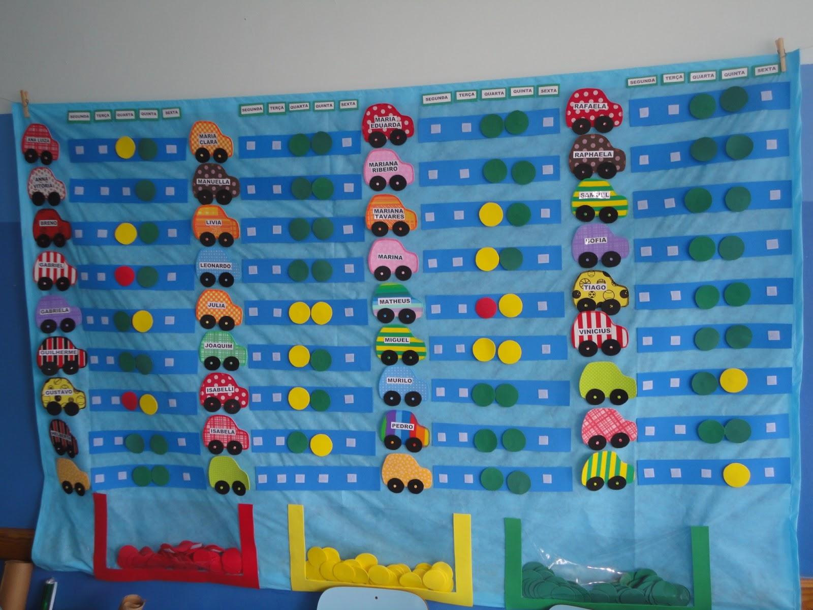Pr cris educando com amor fevereiro 2013 for Aviso de ocasion mural