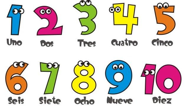Spanish with Señora Doak: Los números ...