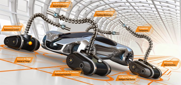 """future prospects of the automobile industry What the future of the auto industry will look like surging demand for cars in rapidly growing nations will mean a robust car industry in 20 years  """"the global auto industry will recover to ."""