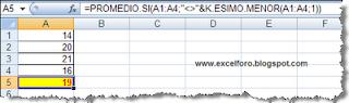 La función de Excel PROMEDIO.SI.