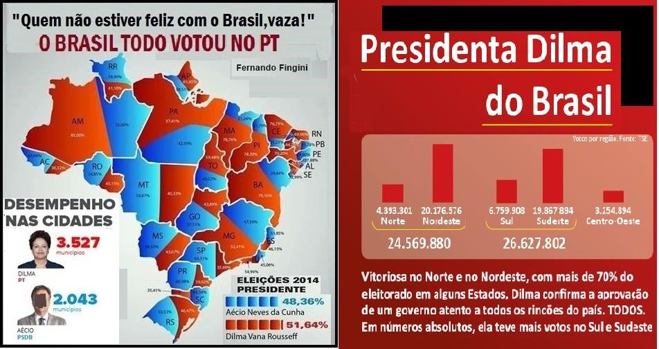 Vitória do Povo Brasileiro