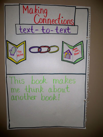 Anchor Charts in Kindergarten http://teachinginhighheels.blogspot.com/2011/02/anchor-charts.html