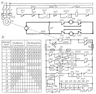 Схема электропривода брашпиля по системе генератор - двигатель