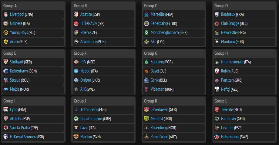 Fase de Grupos de la Europa League 2012-2013