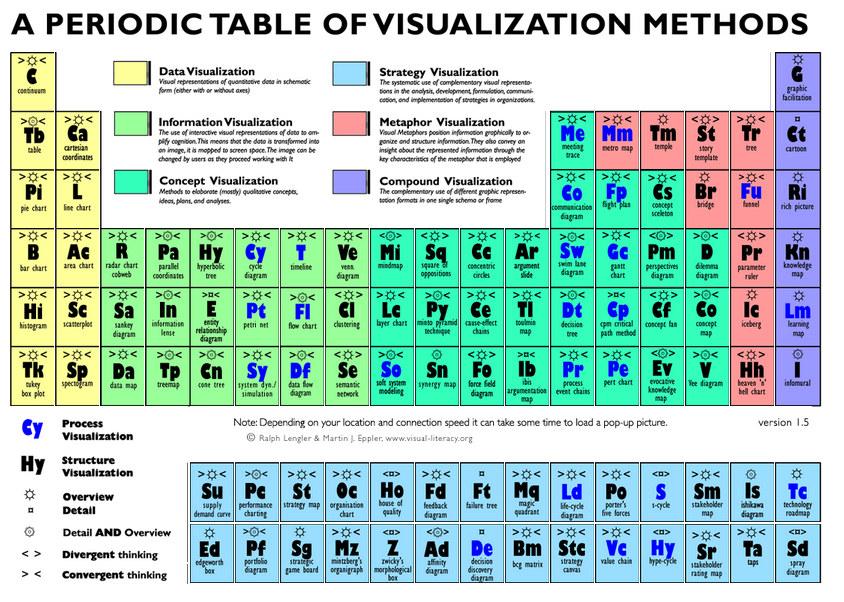 Tabla periodica de los elementos auto design tech la tabla peri dica tabla periodica de los elementos completa imagui urtaz Images