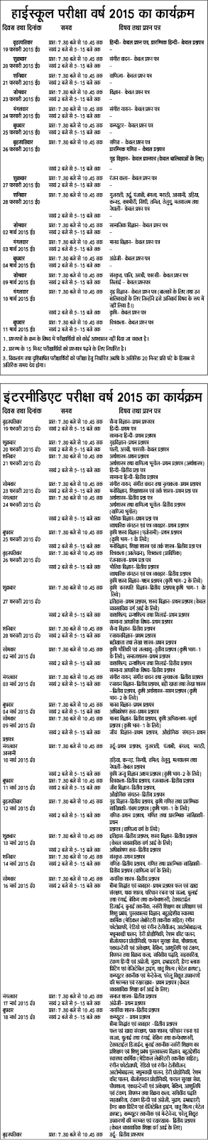 Up board 10th class time table 2015 exam date sheet for Up board 10th time table
