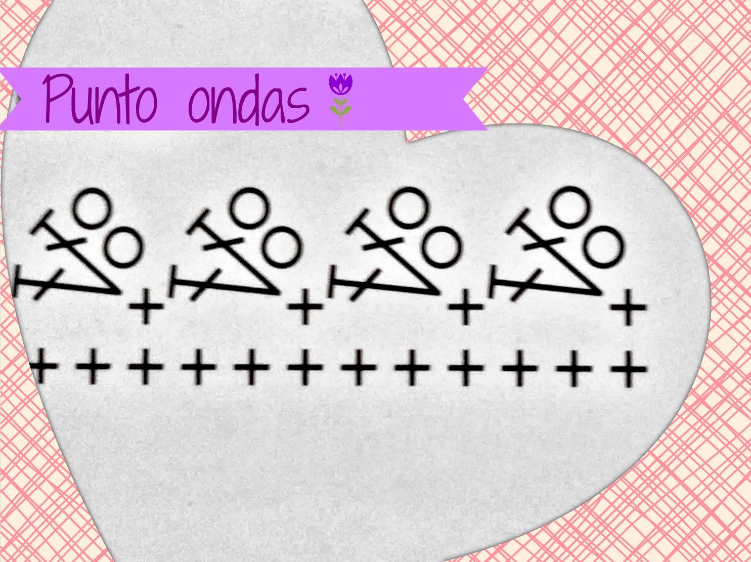 MISS PERCHAS!!!: Campanitas de crochet...