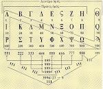 η Μαθηματικη Κατασκευη της Ελληνικης Γλωσσας