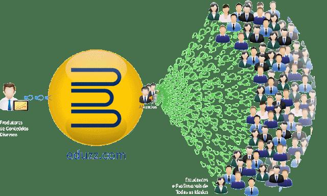 Eduzz- ganhe dinheiro com seus produtos ou divulgando como afiliado