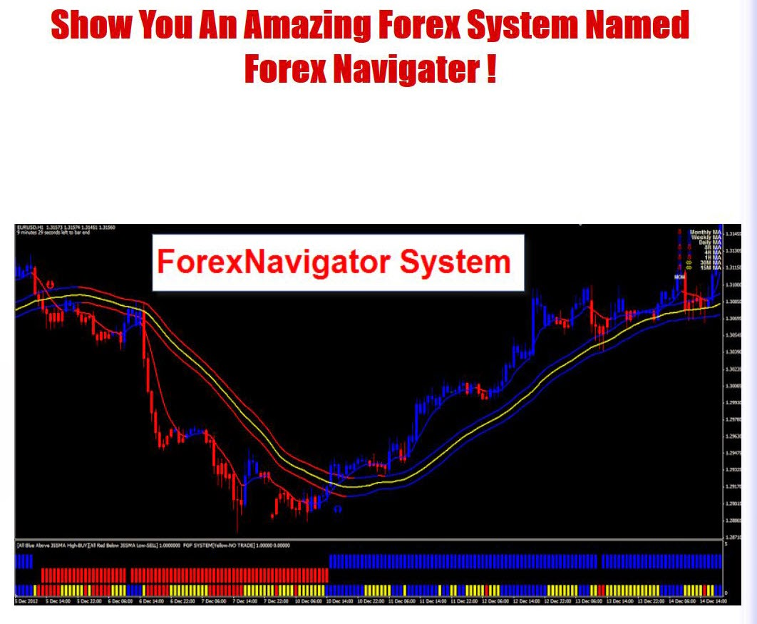 1 2 3 forex trading system