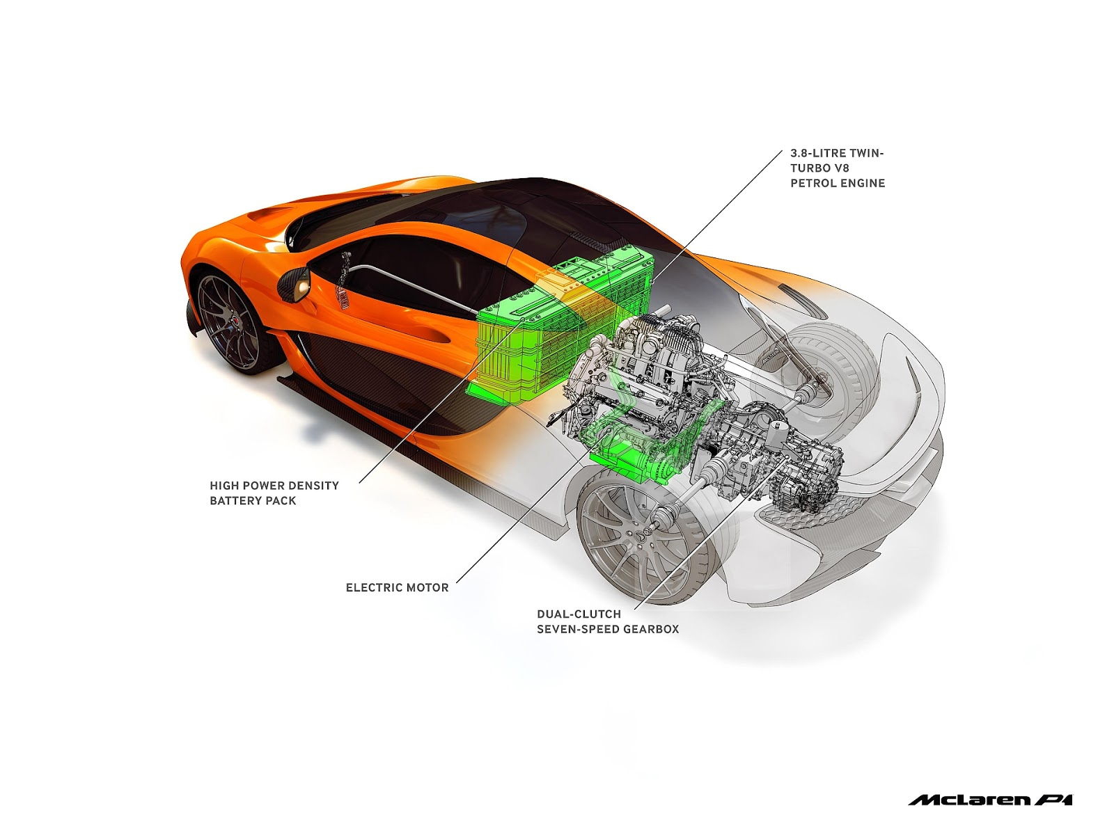 All Cars Logo Hd Mclaren P1 Hybrid Power Details Out