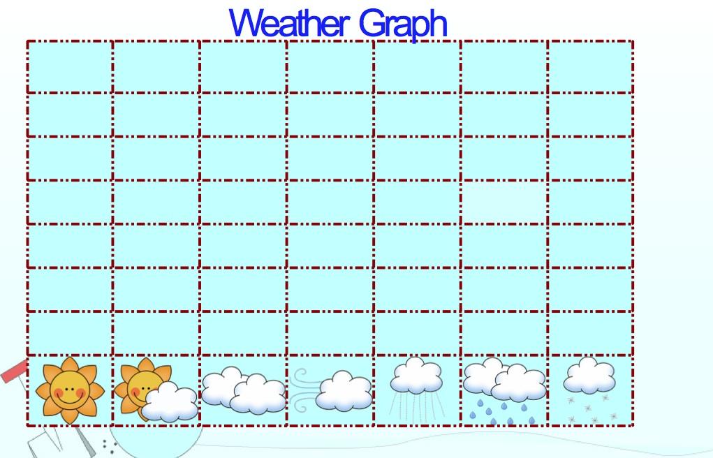 """Smartboard Kindergarten Calendar : Search results for """"smartboard calendar january"""