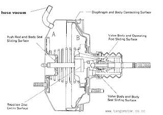 rem sistem booster