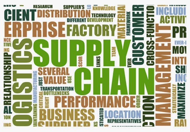 Are You Ensuring Supplier Quality?