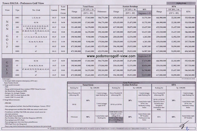 Price List Harga Podomoro Golf View Apartment Terbaru