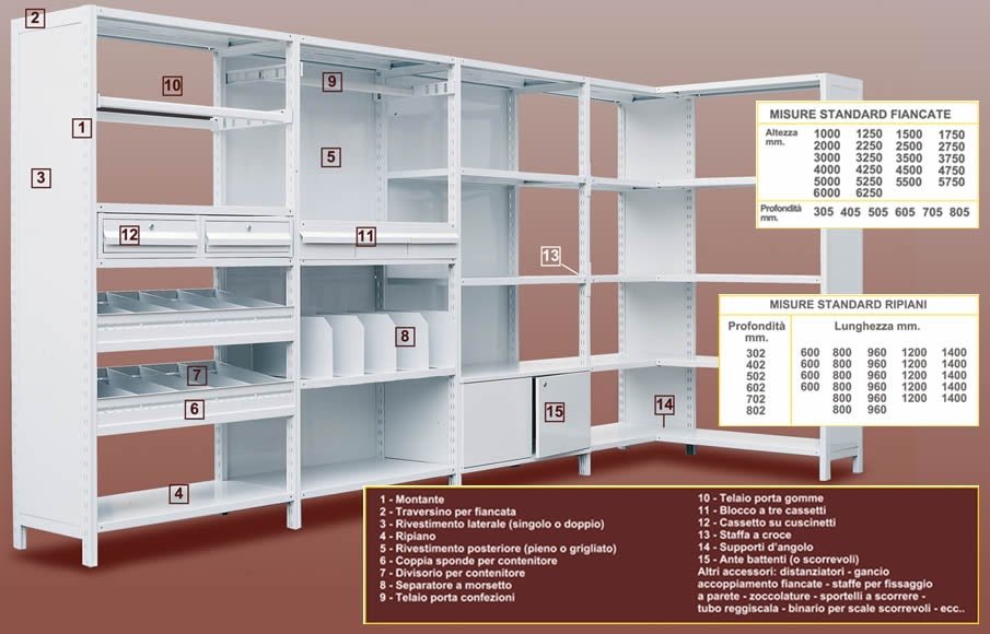 Arredamenti per negozi e uffici roma scaffali metallici for Scaffali arredo