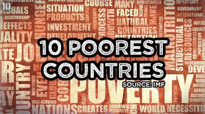 The Most Poorest Country In The World Images - Top 10 most poorest countries in the world