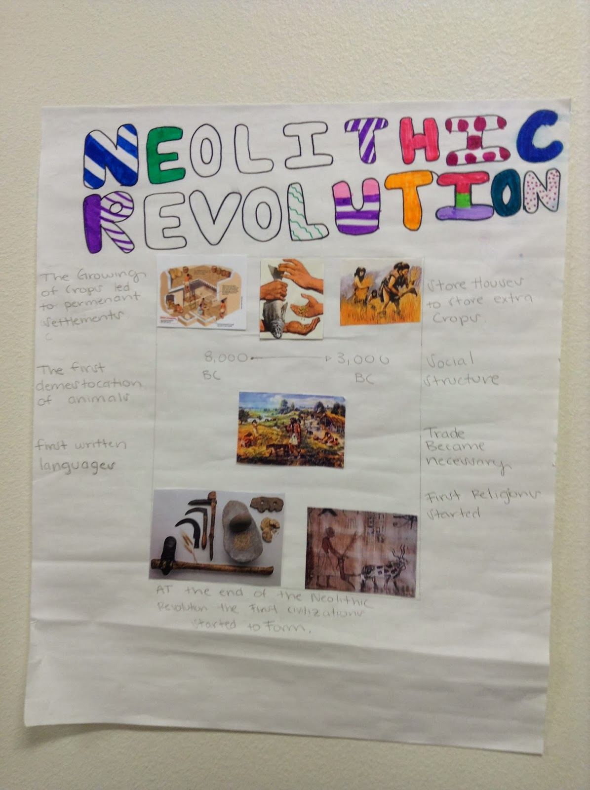 a look at the kung and the neolithic revolution A look at the kung and the neolithic revolution pages 2 words 1,231 view full essay more essays like this: the kung, kalahari desert in namibia, neolithic revolution not sure what i'd.