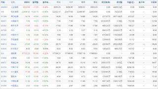 中国株コバンザメ投資ウォッチ銘柄watch20151112