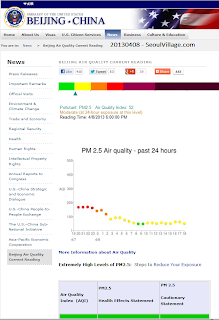 US Embassy pollution charts for Beijing