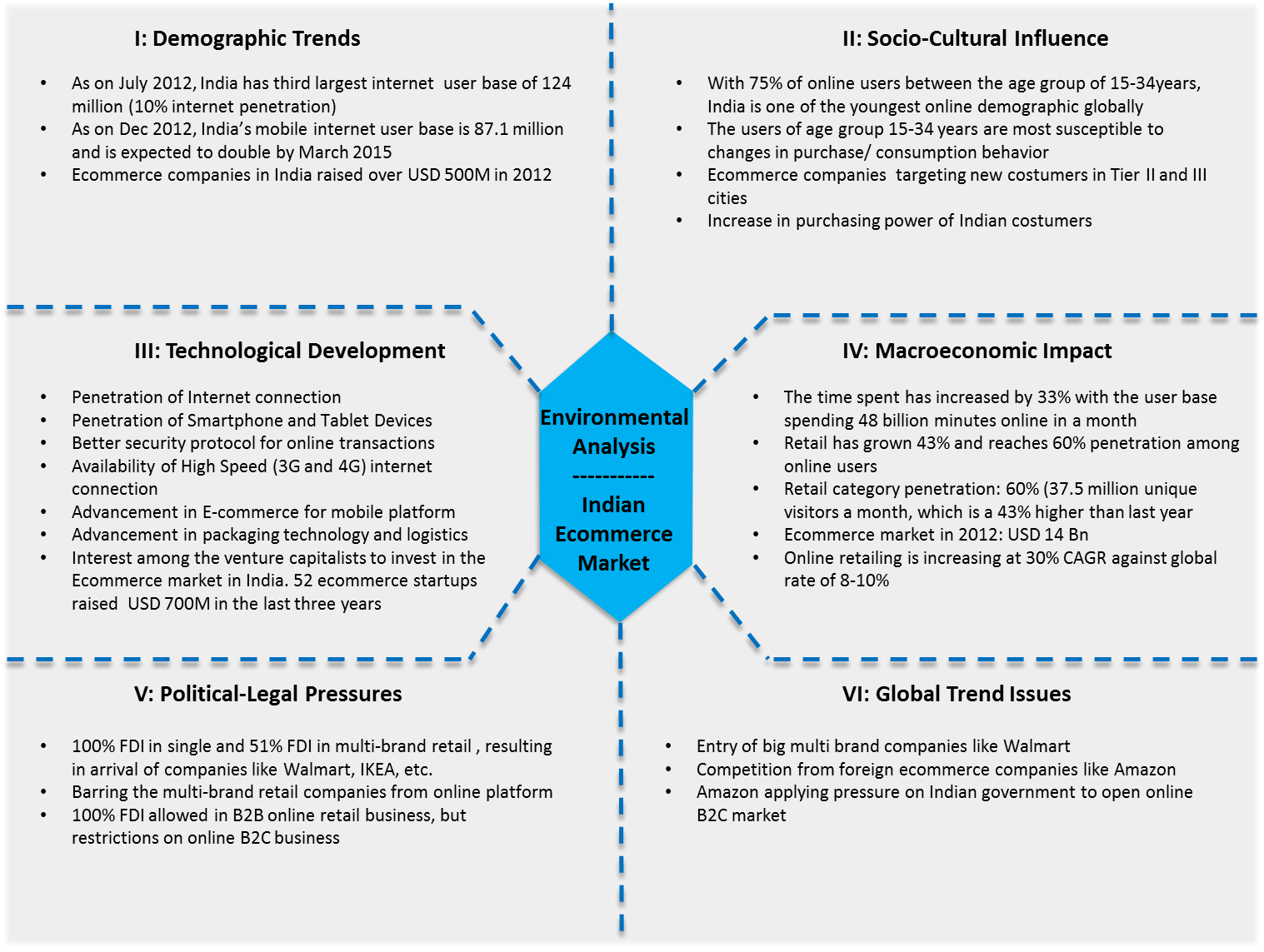 swot analysis of flipkart com Includes : about the company : flipkart acquisitions challenges faced by the company swot analysis marketing strategy used flipkart's success mantra  marketi.