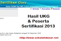 Cara Melihat Hasil UKG & Peserta Sertifikasi 2013