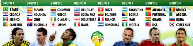 sorteo mundial 2014