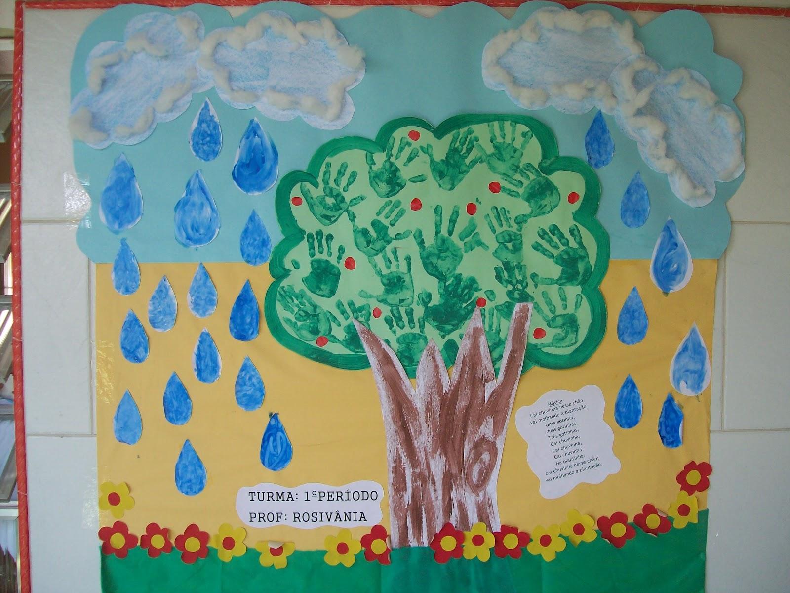 Educa o infantil projeto preservar o meio ambiente for Mural sobre o meio ambiente
