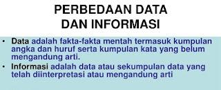 contoh data dan informasi,perbedaan dan contohnya,contoh perbedaan data dan informasi,dalam komputer,sistem informasi manajemen,beserta contohnya,pengertian,jenis jenis,