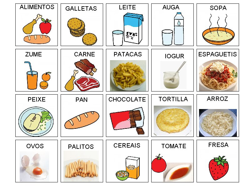 Medrando no vagalume vocabulario alimentos for A comer en frances