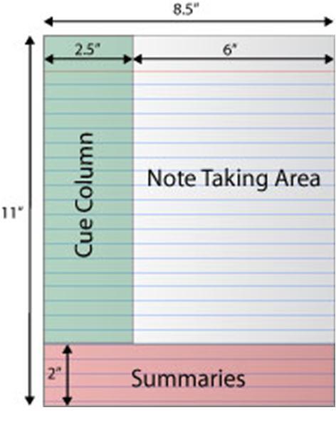Intrapersonal learner study plan