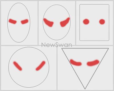Kontur und Rouge bei verschiedenen Gesichtsformen