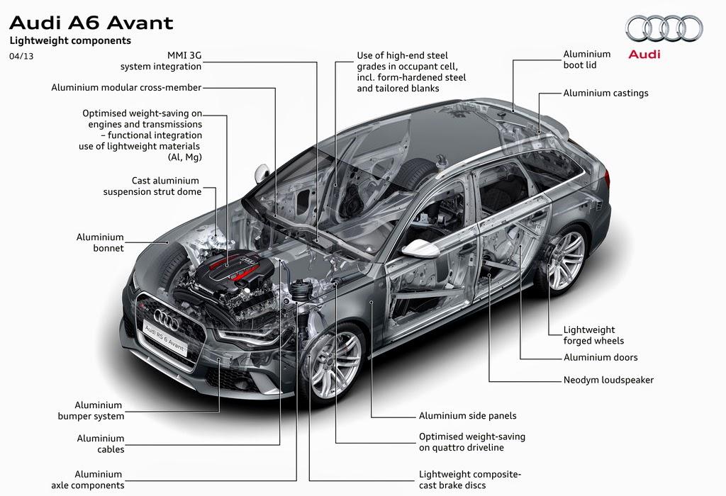 2014 Audi RS6 Avan Engine