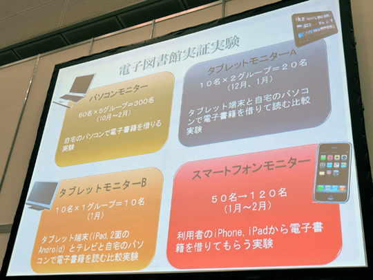 札幌市立中央図書館で行った電子図書館実証実験