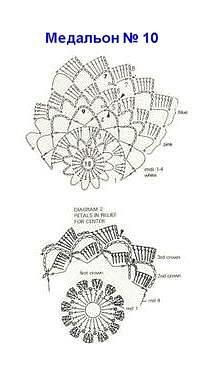 Xale Medalhao in addition Motivos Circulares En Ganchillo likewise Xale also Vestidos 28 additionally Tunicas. on motivos circulares a crochet