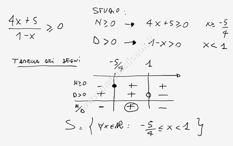 Esercizio 4 disequazioni di primo grado fratte - Tavola di tracciamento secondo grado ...