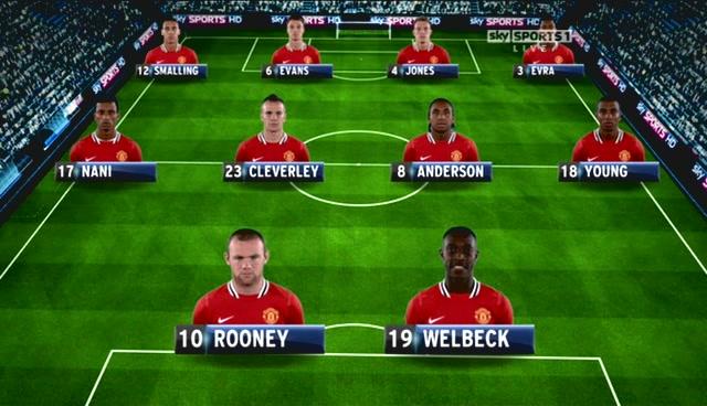 EPL - Manchester United vs Tottenham 22/8/2011 3-0 Pre+Match+-+EPL+-+Man+Utd+v.+Tottenham+-+22-08-11%255B%2528066333%252920-29-46%255D